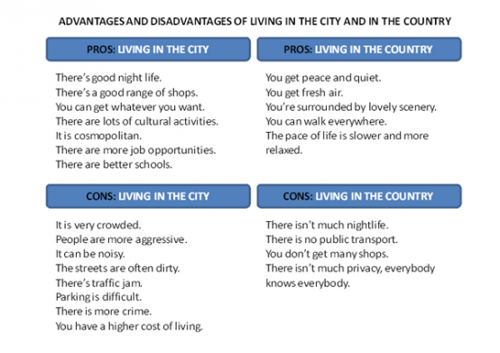 Advantages And Disadvantages Of Living In City Essays