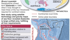 Scientists discover hidden lost continent named 'Zealandia'
