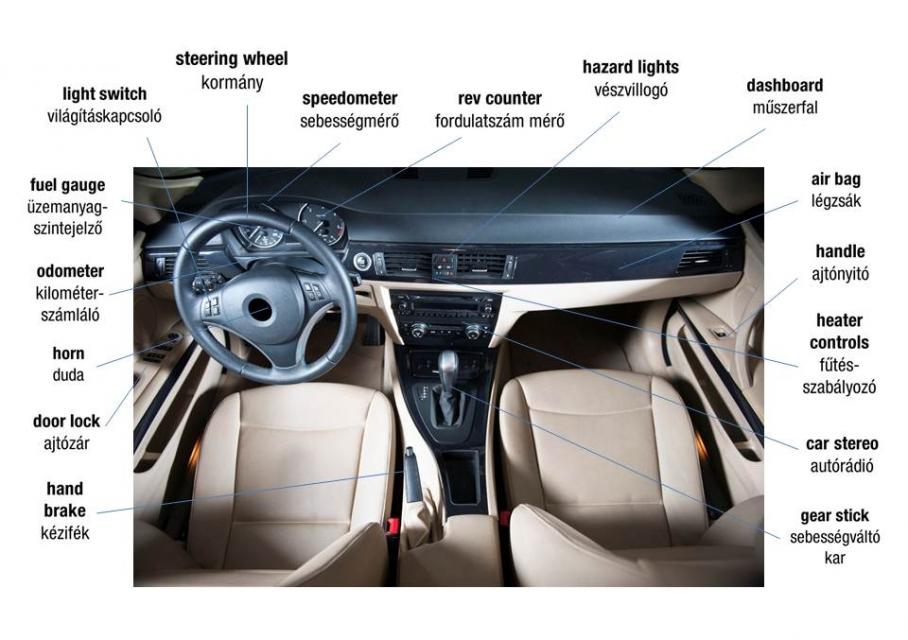 Autó karosszéria részei